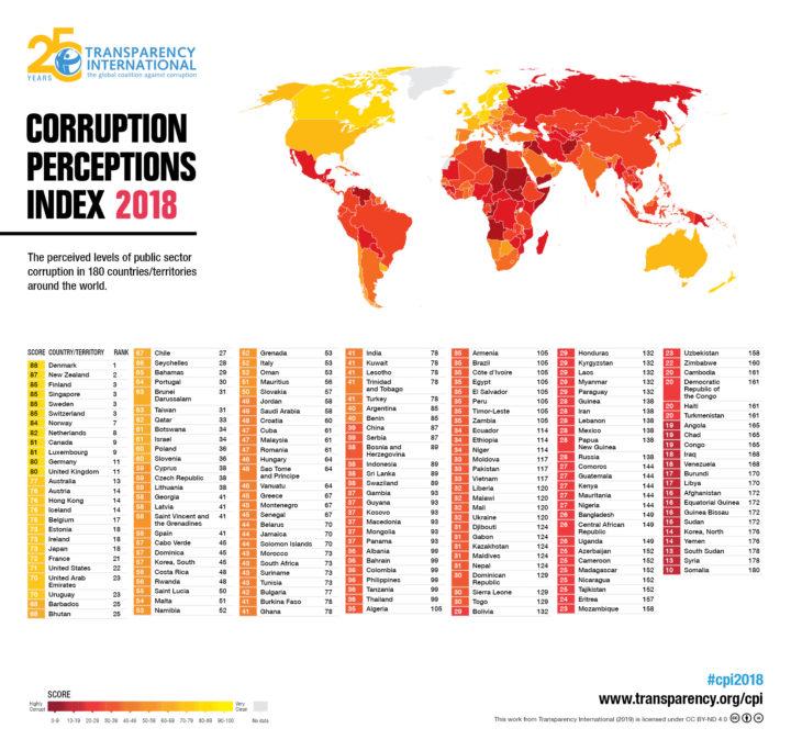 Corrupción: la pesadilla que no cesa